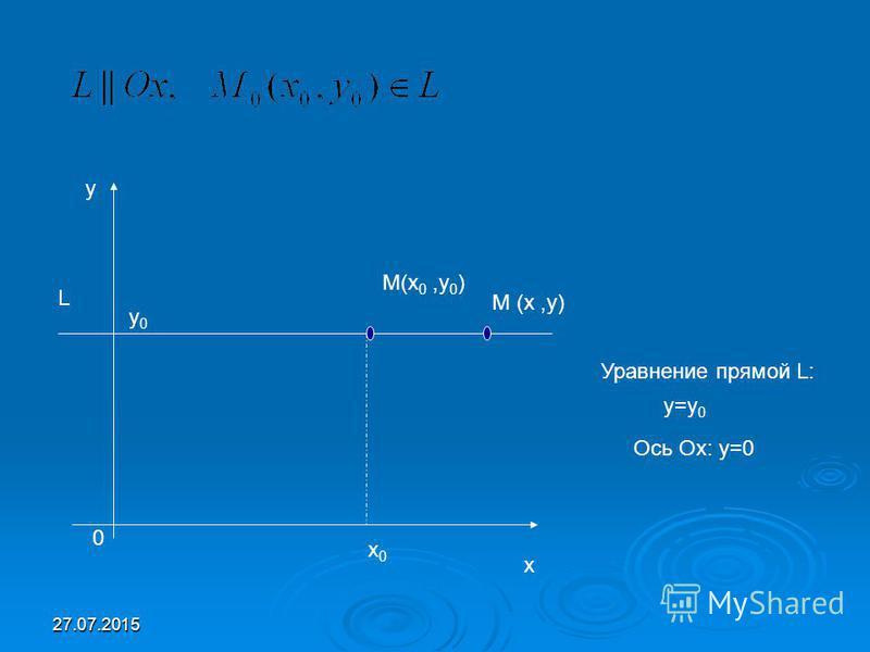 27.07.2015 x y 0 L M(x 0,y 0 ) y0y0 x0x0 y=y 0 Ось Ox: y=0 Уравнение прямой L: M (x,y)