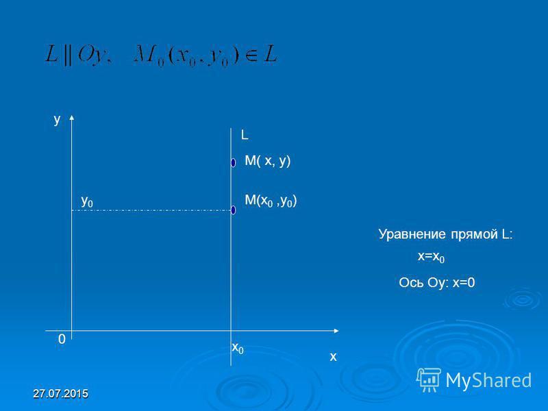 27.07.2015 x y 0 L M(x 0,y 0 )y0y0 x0x0 x=x 0 Ось Oy: x=0 Уравнение прямой L: M( x, y)