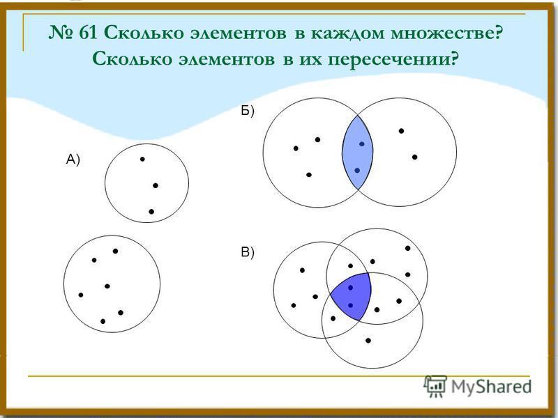 61 Сколько элементов в каждом множестве? Сколько элементов в их пересечении? А) Б) В)