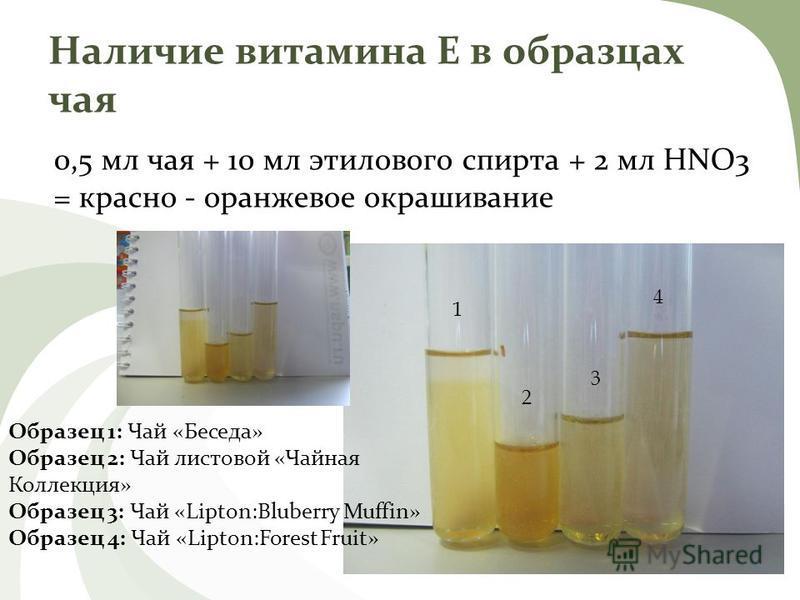 Наличие витамина Е в образцах чая 0,5 мл чая + 10 мл этилового спирта + 2 мл HNO3 = красно - оранжевое окрашивание Образец 1: Чай «Беседа» Образец 2: Чай листовой «Чайная Коллекция» Образец 3: Чай «Lipton:Bluberry Muffin» Образец 4: Чай «Lipton:Fores