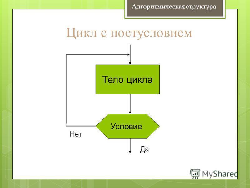 Цикл с постусловием Условие Тело цикла Да Нет Алгоритмическая структура