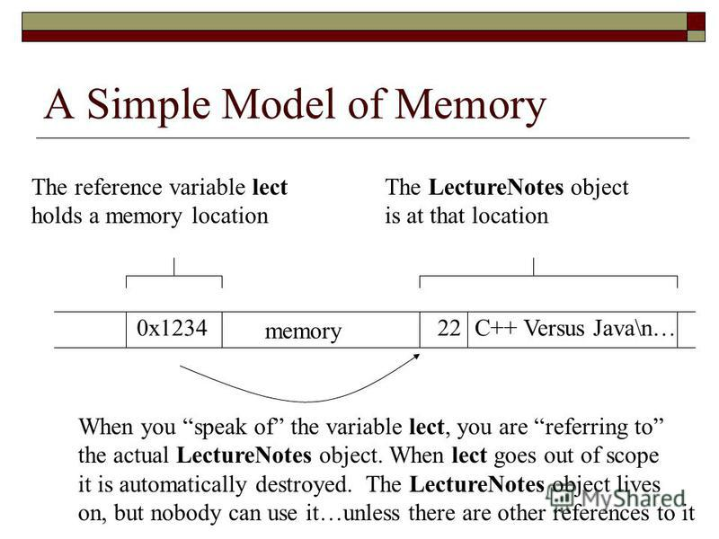 A Simple Model of Memory The reference variable lect holds a memory location 0x123422C++ Versus Java\n… The LectureNotes object is at that location When you speak of the variable lect, you are referring to the actual LectureNotes object. When lect go