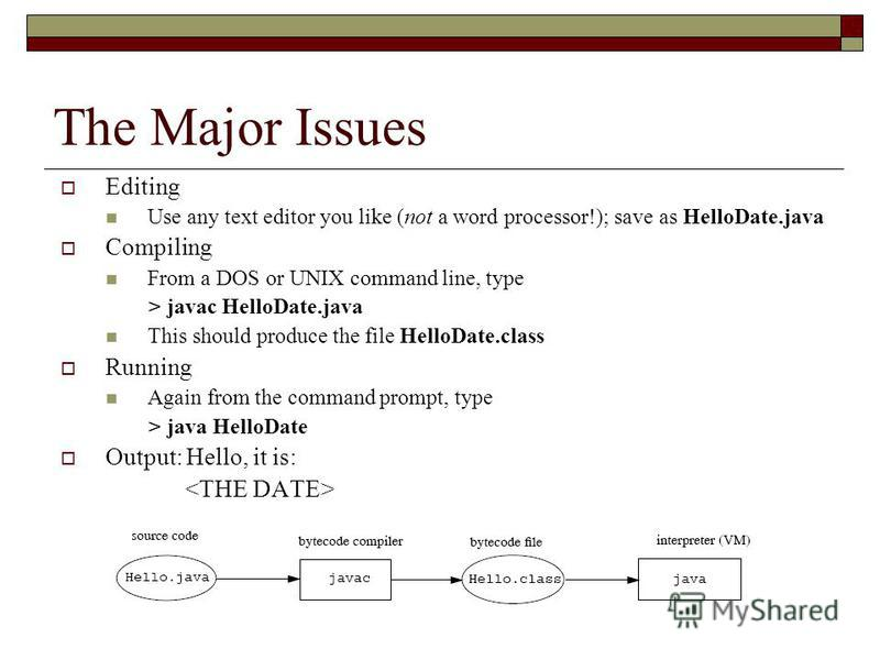 The Major Issues Editing Use any text editor you like (not a word processor!); save as HelloDate.java Compiling From a DOS or UNIX command line, type > javac HelloDate.java This should produce the file HelloDate.class Running Again from the command p