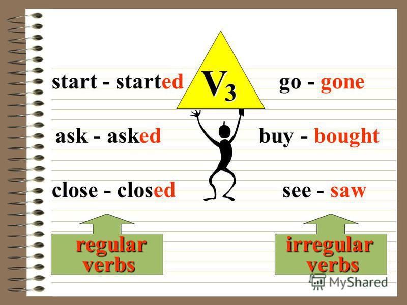 V 3 regular verbs irregular verbs start - started ask - asked close - closed go - gone buy - bought see - saw