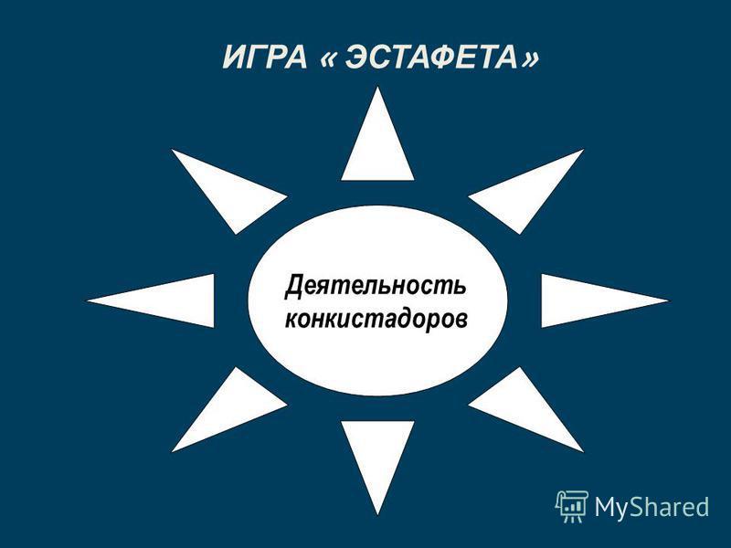 Деятельность конкистадоров ИГРА « ЭСТАФЕТА »