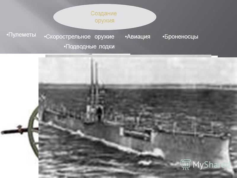 Создание оружия Пулеметы Скорострельное оружие АвиацияБроненосцы Подводные лодки