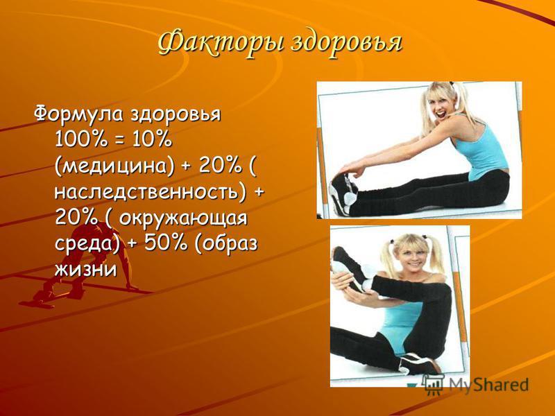 Факторы здоровья Формула здоровья 100% = 10% (медицина) + 20% ( наследственность) + 20% ( окружающая среда) + 50% (образ жизни