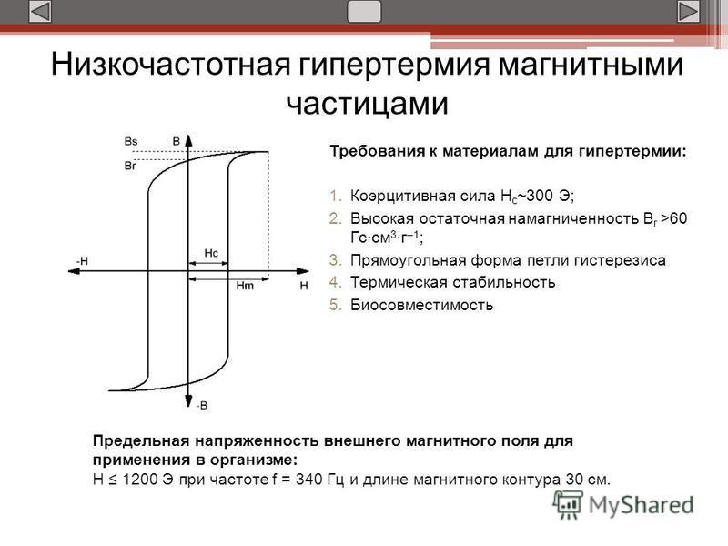 Низкочастотная гипертермия магнитными частицами Требования к материалам для гипертермии: 1. Коэрцитивная сила Н с ~300 Э; 2. Высокая остаточная намагниченность B r >60 Гс·см 3 ·г –1 ; 3. Прямоугольная форма петли гистерезиса 4. Термическая стабильнос