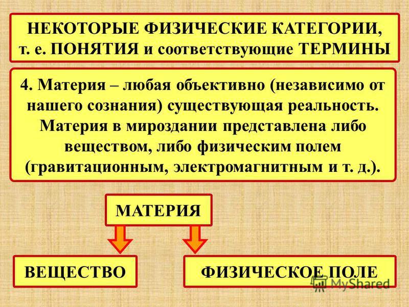НЕКОТОРЫЕ ФИЗИЧЕСКИЕ КАТЕГОРИИ, т. е. ПОНЯТИЯ и соответствующие ТЕРМИНЫ 4. Материя – любая объективно (независимо от нашего сознания) существующая реальность. Материя в мироздании представлена либо веществом, либо физическим полем (гравитационным, эл