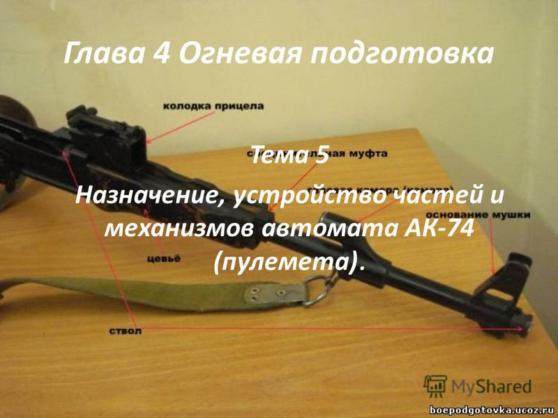 Глава 4 Огневая подготовка Тема 5 Назначение, устройство частей и механизмов автомата АК-74 (пулемета).