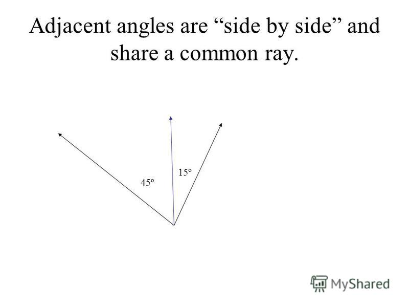 Adjacent angles are side by side and share a common ray. 45º 15º