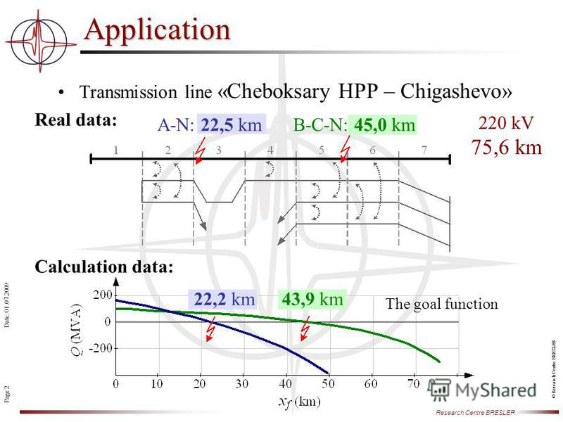 Page 2 Research Centre BRESLER Date: 01.07.2009 © Research Centre BRESLER Transmission line «Cheboksary HPP – Chigashevo» Application A-N: 22,5 kmB-C-N: 45,0 km 22,2 km43,9 km Real data: Calculation data: The goal function 220 kV 75,6 km