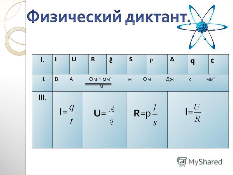 I. IUR SpA qt II. В А Ом * мм 2 м Ом Дж с мм 2 м III. I= U= R=p I=