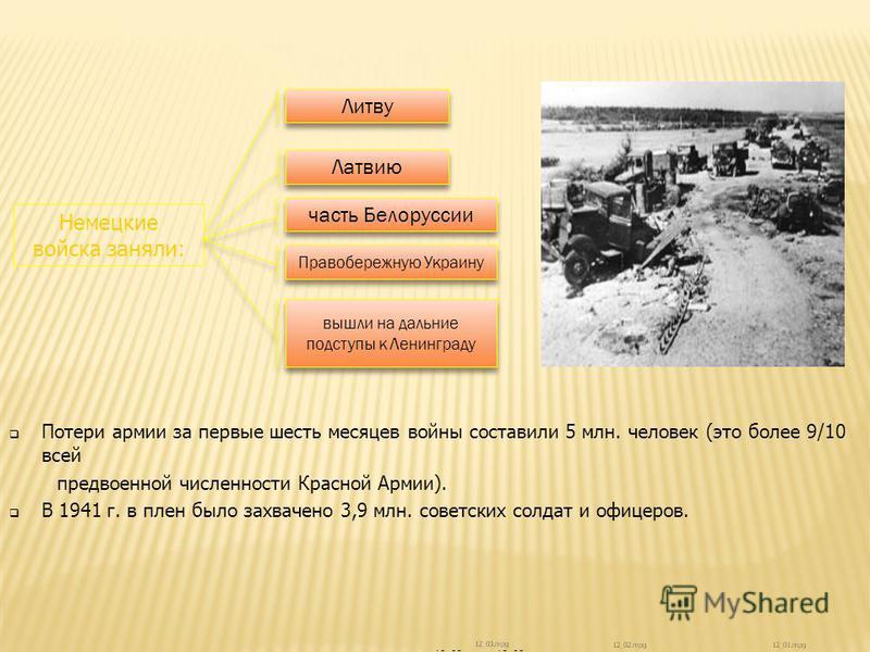 Потери армии за первые шесть месяцев войны составили 5 млн. человек (это более 9/10 всей предвоенной численности Красной Армии). В 1941 г. в плен было захвачено 3,9 млн. советских солдат и офицеров. Немецкие войска заняли: Литву Латвию часть Белорусс