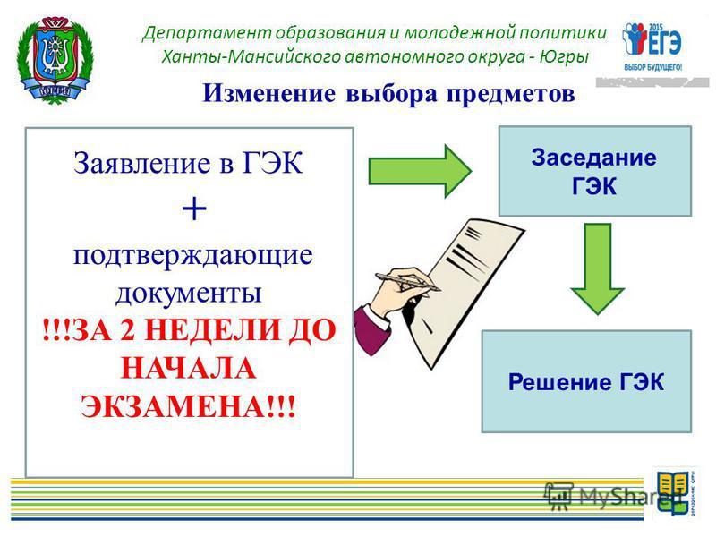 6 Департамент образования и молодежной политики Ханты-Мансийского автономного округа - Югры Заявление в ГЭК + подтверждающие документы !!!ЗА 2 НЕДЕЛИ ДО НАЧАЛА ЭКЗАМЕНА!!! Изменение выбора предметов Заседание ГЭК Решение ГЭК