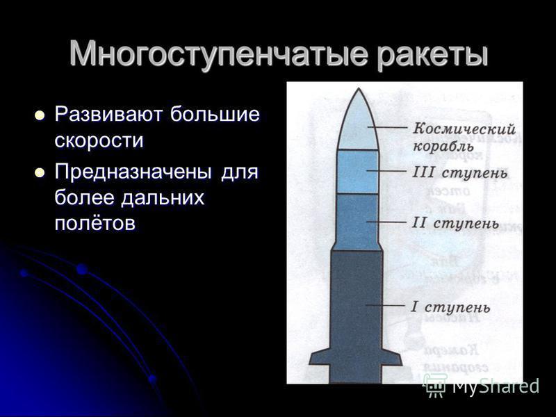 Многоступенчатые ракеты Развивают большие скорости Развивают большие скорости Предназначены для более дальних полётов Предназначены для более дальних полётов