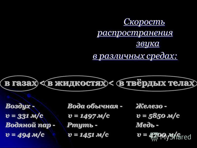 в газах < в жидкостях < в твёрдых телах в газах < в жидкостях < в твёрдых телах Воздух - Вода обычная - Железо - Воздух - Вода обычная - Железо - v = 331 м/с v = 1497 м/с v = 5850 м/с v = 331 м/с v = 1497 м/с v = 5850 м/с Водяной пар - Ртуть - Медь -