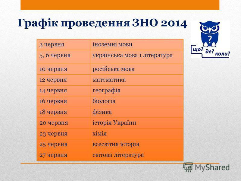 Графік проведення ЗНО 2014