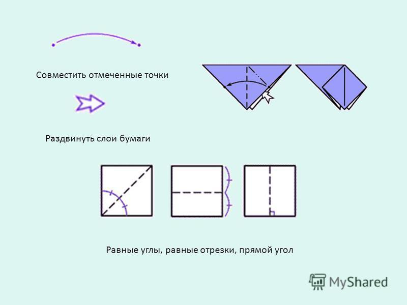 Совместить отмеченные точки Раздвинуть слои бумаги Равные углы, равные отрезки, прямой угол