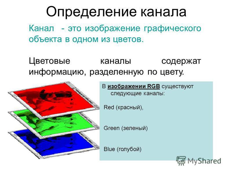 Определение канала Канал - это изображение графического объекта в одном из цветов. Цветовые каналы содержат информацию, разделенную по цвету. В изображении RGB существуют следующие каналы: Red (красный), Green (зеленый) Blue (голубой)