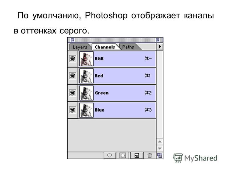 По умолчанию, Photoshop отображает каналы в оттенках серого.