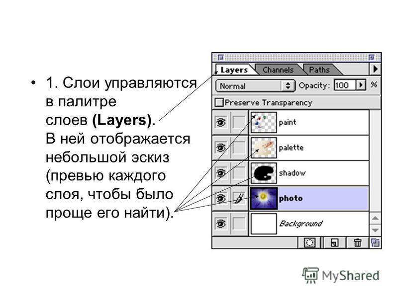 1. Слои управляются в палитре слоев (Layers). В ней отображается небольшой эскиз (превью каждого слоя, чтобы было проще его найти).