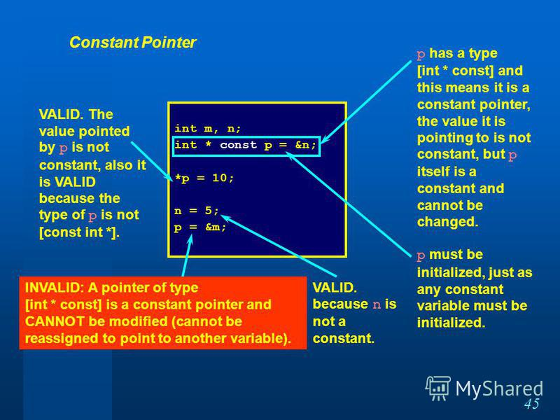 45 int m, n; int * const p = &n; *p = 10; n = 5; p = &m; Constant Pointer p has a type [int * const] and this means it is a constant pointer, the value it is pointing to is not constant, but p itself is a constant and cannot be changed. p must be ini