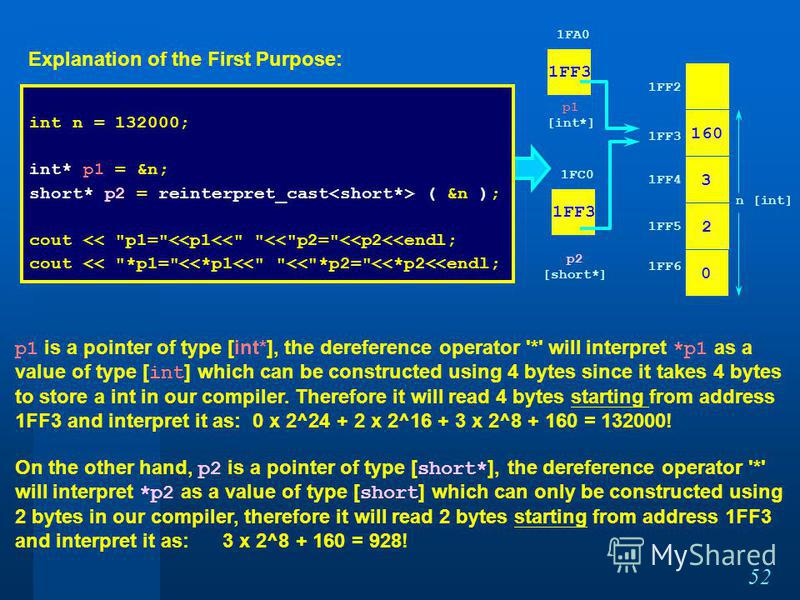 52 p1 is a pointer of type [int*], the dereference operator '*' will interpret *p1 as a value of type [ int ] which can be constructed using 4 bytes since it takes 4 bytes to store a int in our compiler. Therefore it will read 4 bytes starting from a