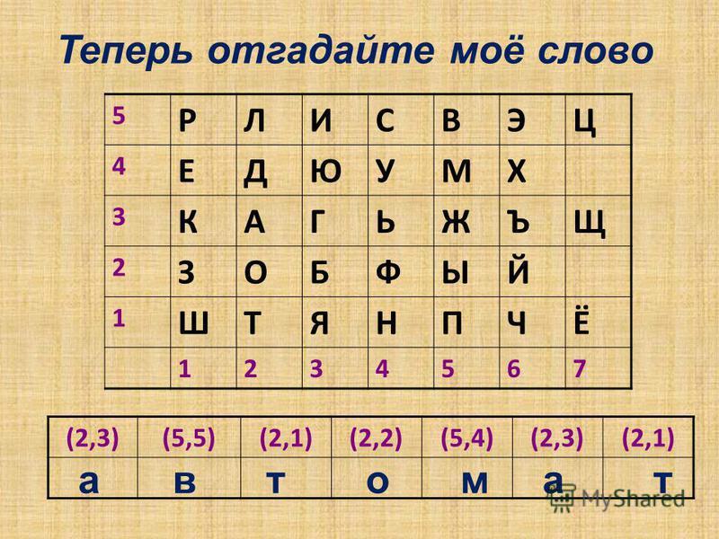 Теперь отгадайте моё слово 5 РЛИСВЭЦ 4 ЕДЮУМХ 3 КАГЬЖЪЩ 2 ЗОБФЫЙ 1 ШТЯНПЧЁ 1234567 (2,3)(5,5)(2,1)(2,2)(5,4)(2,3)(2,1) а в то м ат