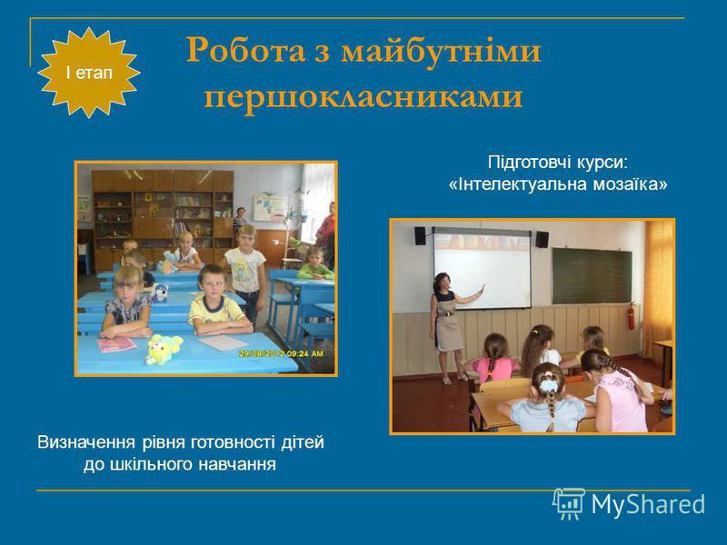 Робота з майбутніми першокласниками І етап Підготовчі курси: «Інтелектуальна мозаїка» Визначення рівня готовності дітей до шкільного навчання