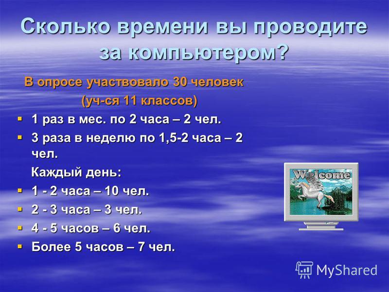 Сколько времени вы проводите за компьютером? В опросе участвовало 30 человек В опросе участвовало 30 человек (уч-ся 11 классов) (уч-ся 11 классов) 1 раз в мес. по 2 часа – 2 чел. 1 раз в мес. по 2 часа – 2 чел. 3 раза в неделю по 1,5-2 часа – 2 чел.