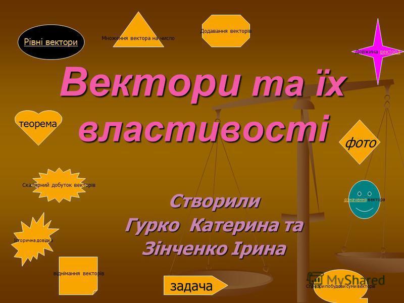 Вектори та їх властивості Створили Гурко Катерина та Зінченко Ірина Історична довідка означення вектора Рівні вектори Довжина вектора Додавання векторів теорема Способи побудови суми векторів віднімання векторів Множення вектора на число Скалярний до