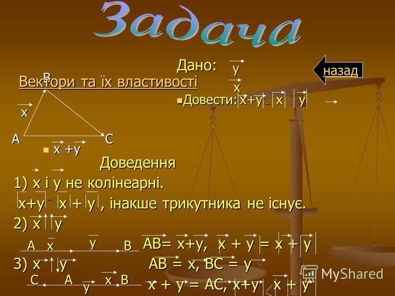 назадВ АС x у х хх х х+у x +y Довести: Довести:х у уу у Дано: Вектори та їх властивості Дано: Вектори та їх властивості Вектори та їх властивості Вектори та їх властивості Доведення Доведення 1) х і у не колінеарні. 1) х і у не колінеарні. х+у х + у,