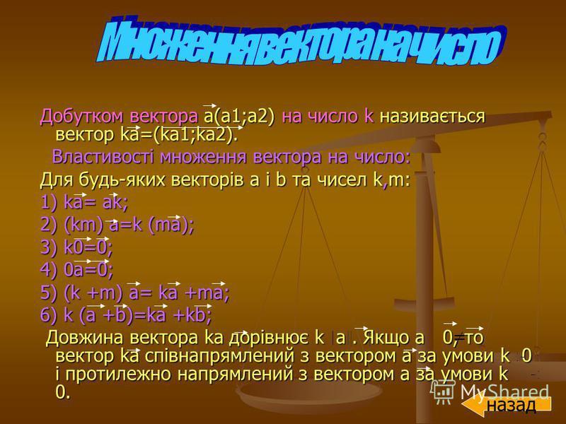 назад Добутком вектора a(a1;а2) на число k називається вектор ka=(ka1;ka2). Добутком вектора a(a1;а2) на число k називається вектор ka=(ka1;ka2). Властивості множення вектора на число: Властивості множення вектора на число: Для будь-яких векторів a і