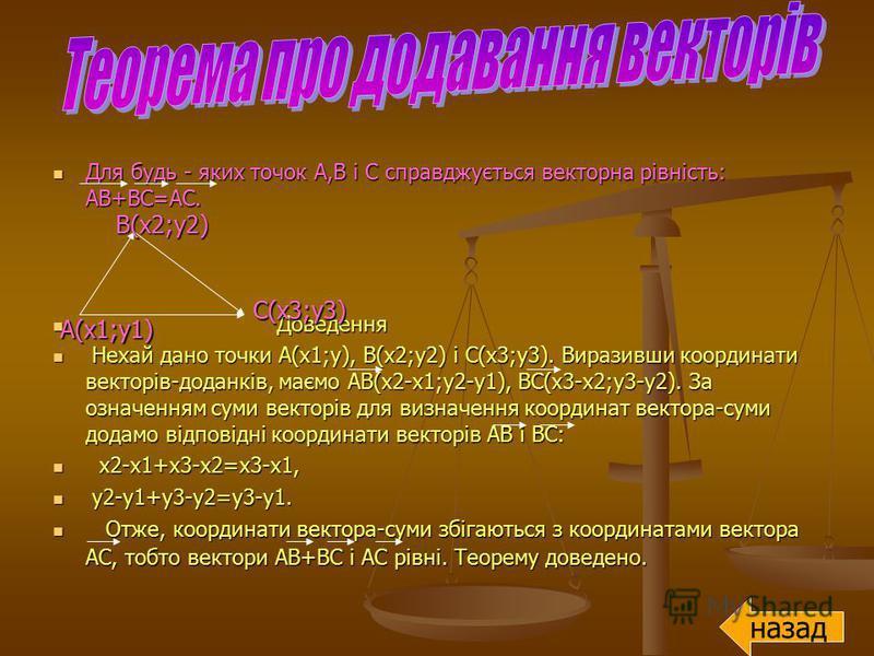 Для будь - яких точок А,В і С справджується векторна рівність: АВ+ВС=АС. Для будь - яких точок А,В і С справджується векторна рівність: АВ+ВС=АС. Доведення Доведення Нехай дано точки А(х1;у), В(х2;у2) і С(х3;у3). Виразивши координати векторів-доданкі