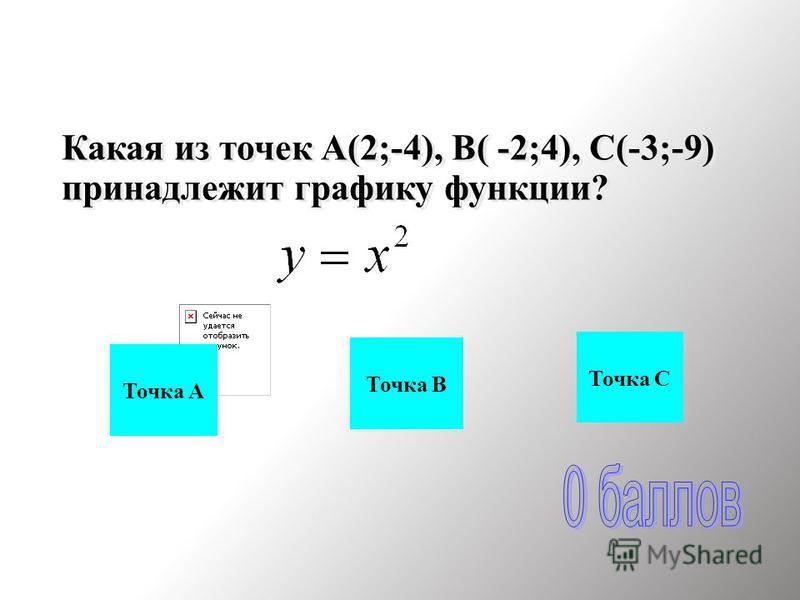 Какая из точек А(2;-4), В( -2;4), С(-3;-9) принадлежит графику функции? Точка А Точка С Точка В