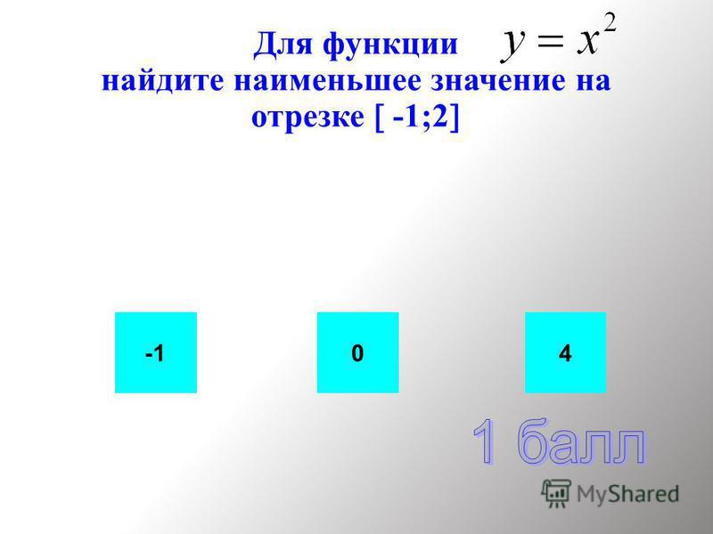 Для функции найдите наименьшее значение на отрезке -1;2 04