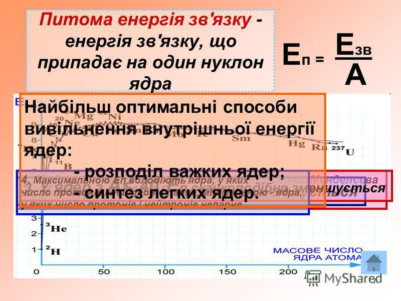 7 Питома енергія зв'язку - енергія зв'язку, що припадає на один нуклон ядра Е п = Е зв А 1.У ядер середньої частини періодичної системи Менделєєва з масовим числом 40 А 100 Е п максимальна 2. У ядер з А>100 Е п плавно зменшується 3. У ядер з А< 40 Е