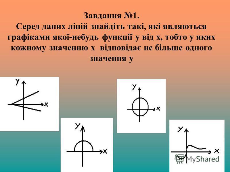 Завдання 1. Серед даних ліній знайдіть такі, які являються графіками якої-небудь функції y від x, тобто у яких кожному значенню x відповідає не більше одного значення y