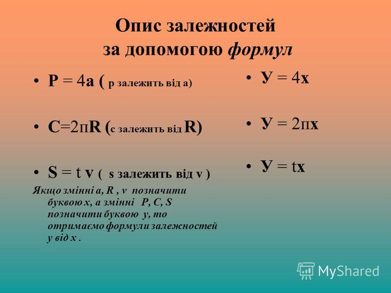 Опис залежностей за допомогою формул Р = 4а ( р залежить від а) С=2пR ( с залежить від R) S = t v ( s залежить від v ) Якщо змінні а, R, v позначити буквою х, а змінні P, C, S позначити буквою у, то отримаємо формули залежностей у від х. У = 4х У = 2