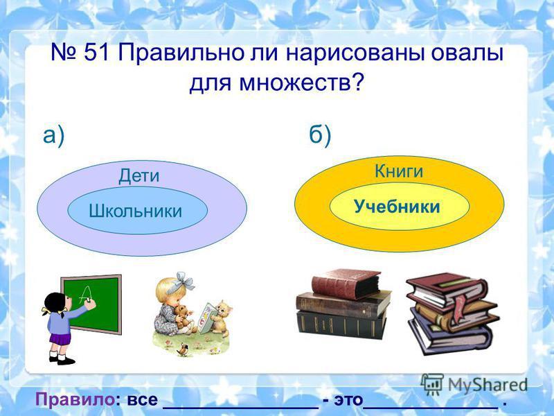 51 Правильно ли нарисованы овалы для множеств? Книги Дети Школьники Учебники б)а) Правило: все _______________ - это_____________.