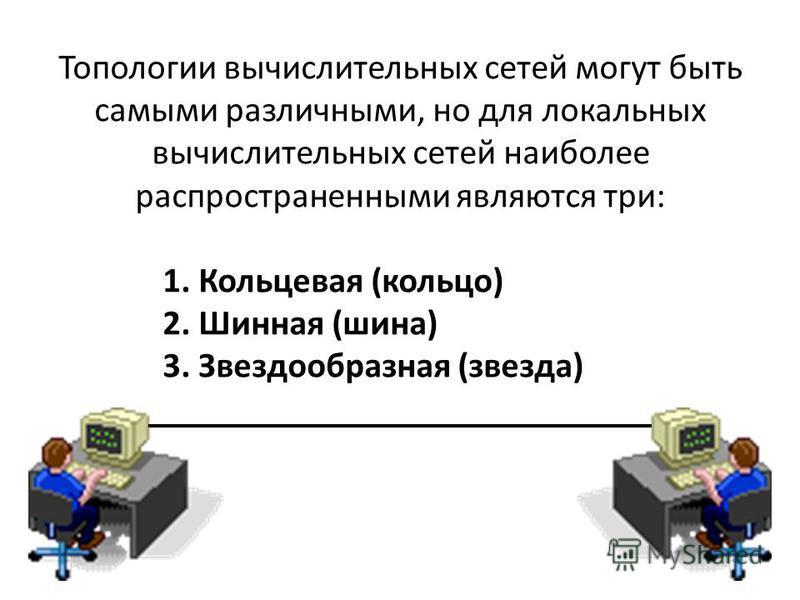 Топологии вычислительных сетей могут быть самыми различными, но для локальных вычислительных сетей наиболее распространенными являются три: 1. Кольцевая (кольцо) 2. Шинная (шина) 3. Звездообразная (звезда)