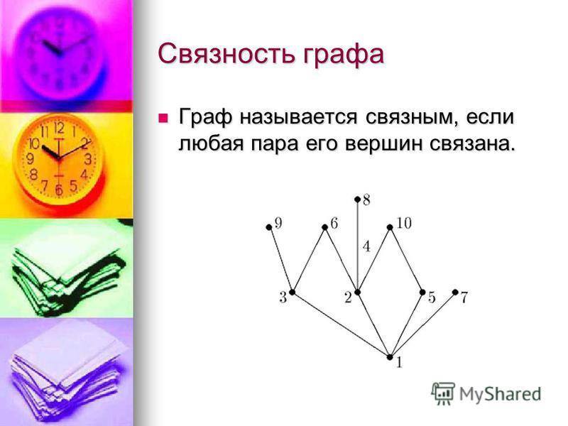 Связность графа Граф называется связным, если любая пара его вершин связана. Граф называется связным, если любая пара его вершин связана.