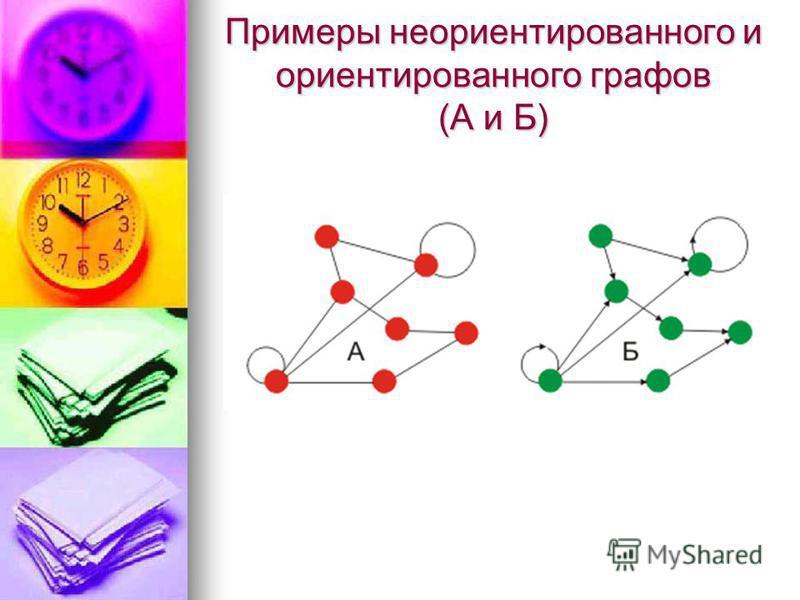 Примеры неориентированного и ориентированного графов (А и Б)