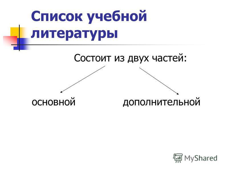 Список учебной литературы Состоит из двух частей: основной дополнительной