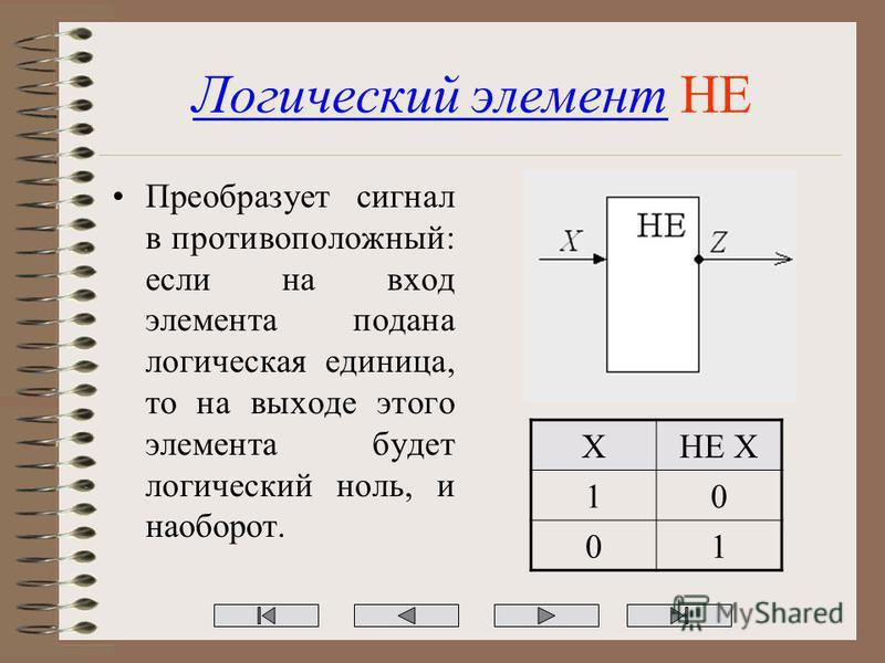 Логический элемент НЕ Преобразует сигнал в противоположный: если на вход элемента подана логическая единица, то на выходе этого элемента будет логический ноль, и наоборот. XНЕ X 10 01