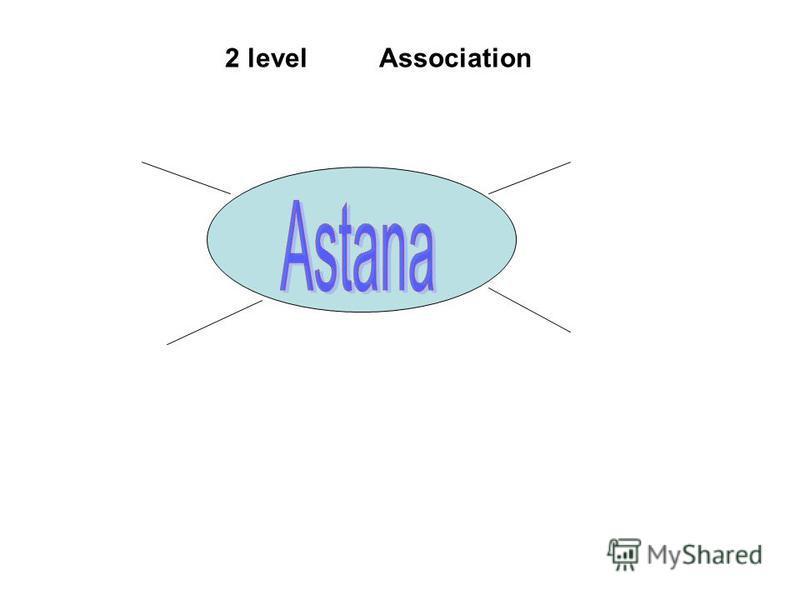2 level Association