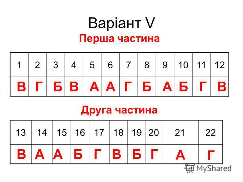 Варіант V 123456789101112 Перша частина ВГБВААГБАБГВ Друга частина 13141516171819202122 ВААБГВБГ А Г
