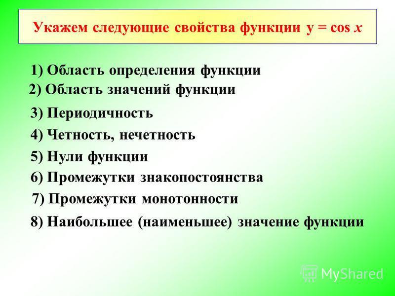 Функция Y Cosx И Ее График Презентация
