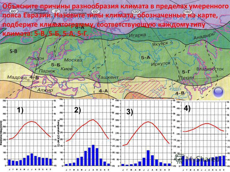 5-В Лондон Владивосток Объясните причины разнообразия климата в пределах умеренного пояса Евразии. Назовите типы климата, обозначенные на карте, подберите климатограмму, соответствующую каждому типу климата: 5-В, 5-Б, 5-А, 5-Г. 1)2) 3) 4)